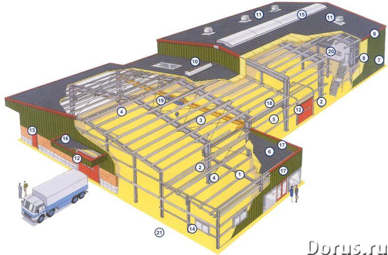 Изготовление металлоконструкций в Туле - Металлопродукция - Изготавливаем металлоконструкции любой с..., фото 8